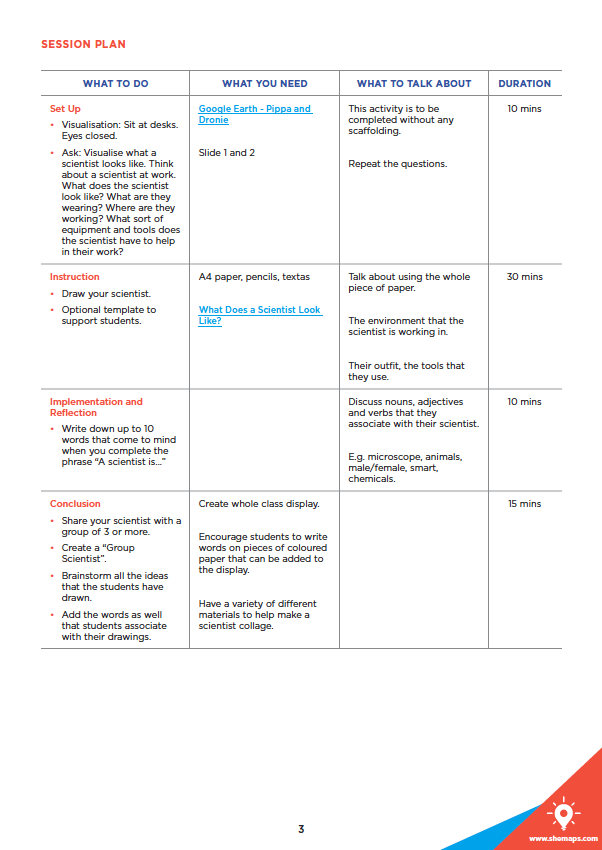 Session Plan sample from Pippa and Dronie STEM book