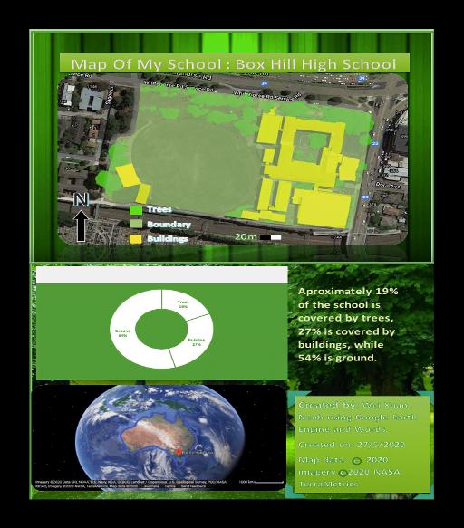 aerial photo of Box Hill High School